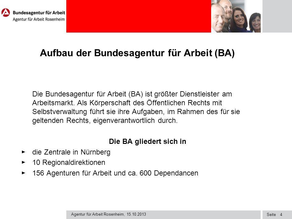 Aufbau der Bundesagentur für Arbeit (BA)