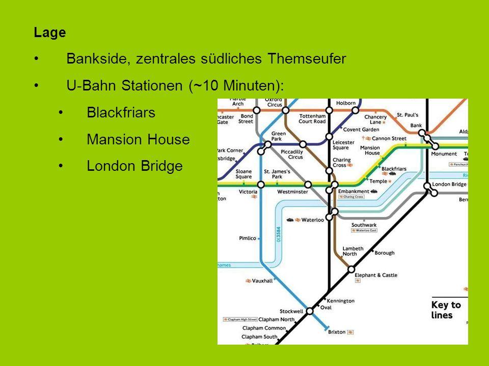 Bankside, zentrales südliches Themseufer