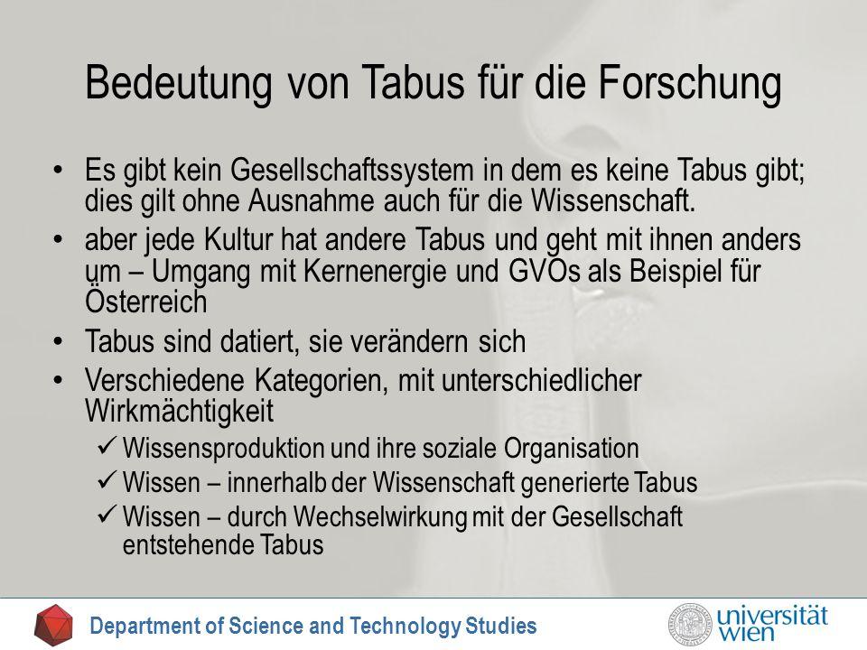 Bedeutung von Tabus für die Forschung