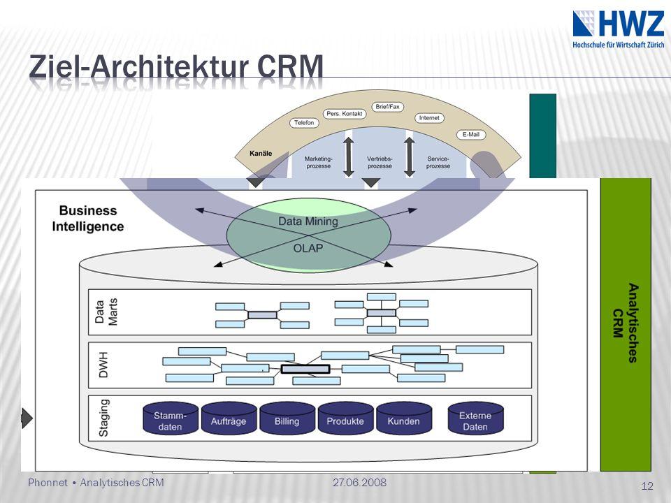 3/31/2017 Ziel-Architektur CRM Phonnet • Analytisches CRM 27.06.2008