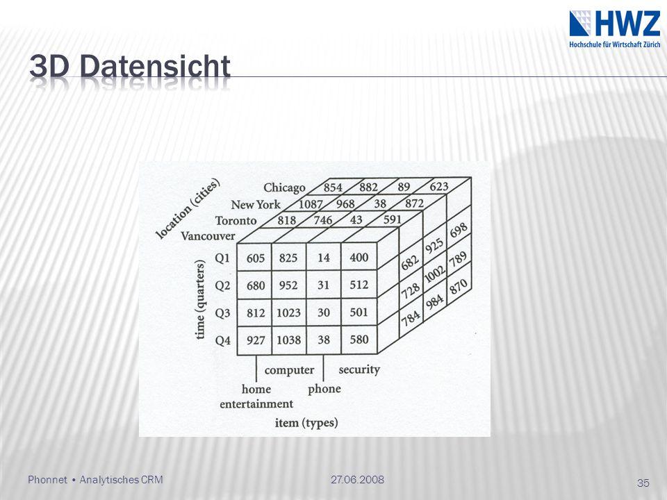 3D Datensicht Phonnet • Analytisches CRM 27.06.2008