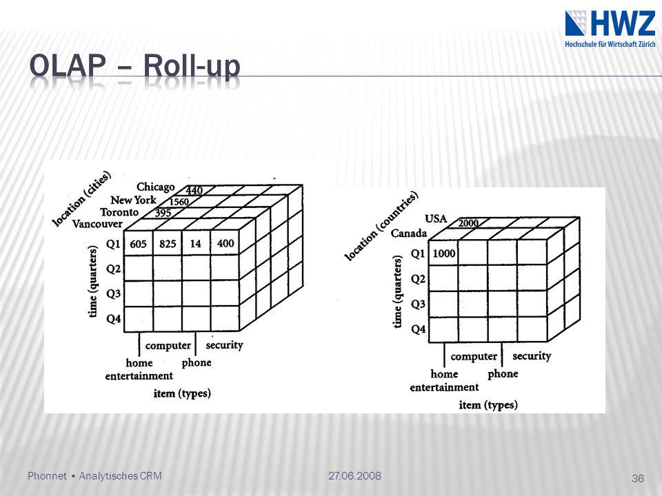 OLAP – Roll-up 27.06.2008