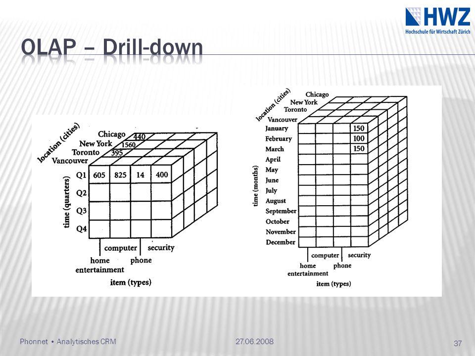 OLAP – Drill-down 27.06.2008