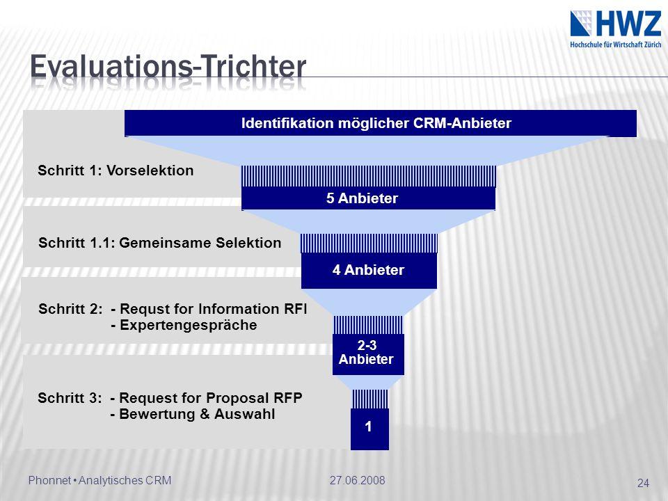 Evaluations-Trichter