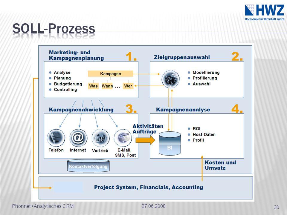 3/31/2017 SOLL-Prozess 27.06.2008 30