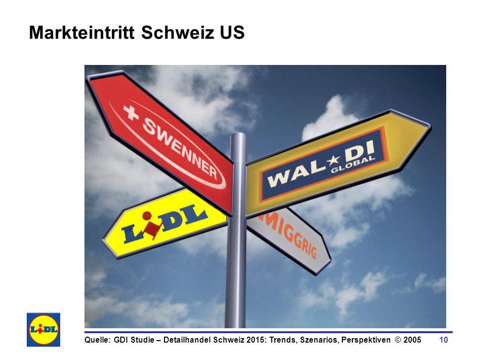Markteintritt Schweiz US