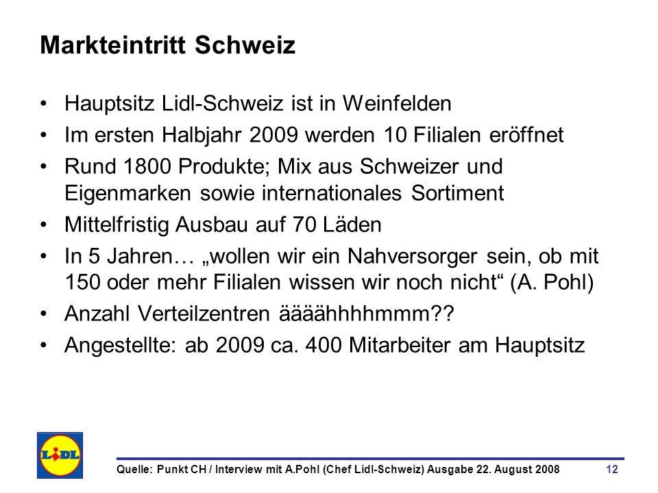 Markteintritt Schweiz