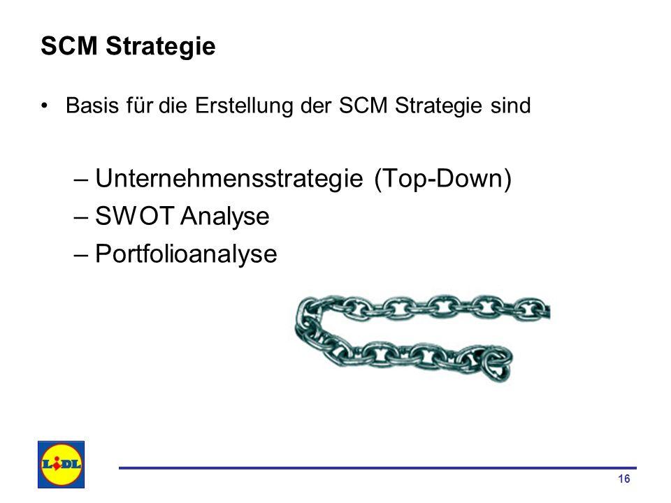 Unternehmensstrategie (Top-Down) SWOT Analyse Portfolioanalyse