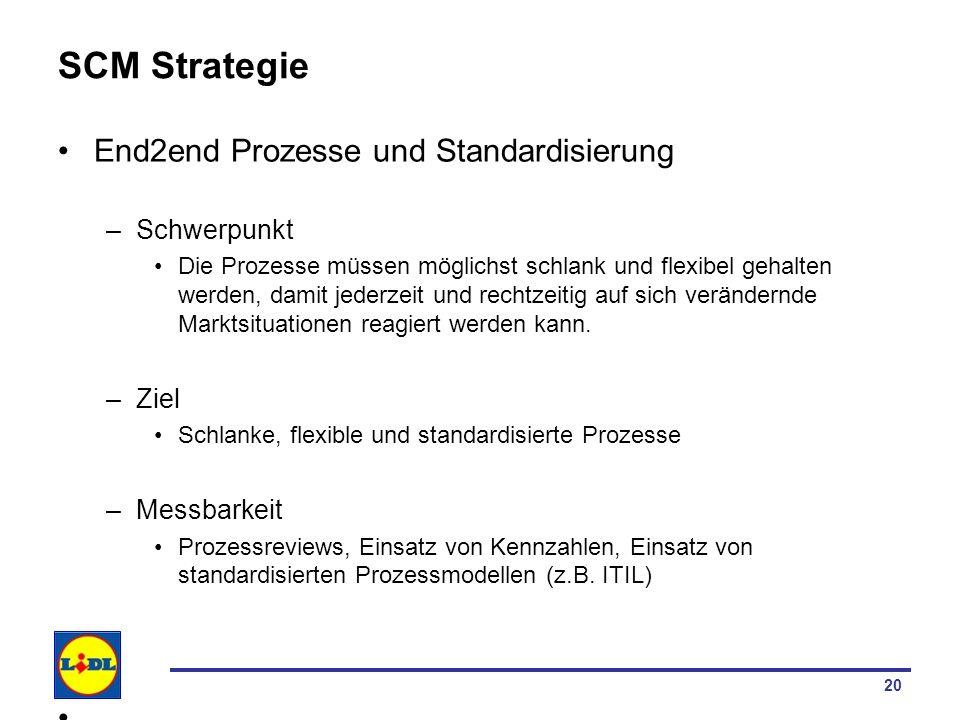 SCM Strategie End2end Prozesse und Standardisierung Schwerpunkt Ziel