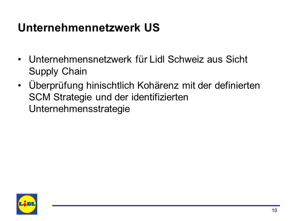 Unternehmennetzwerk US