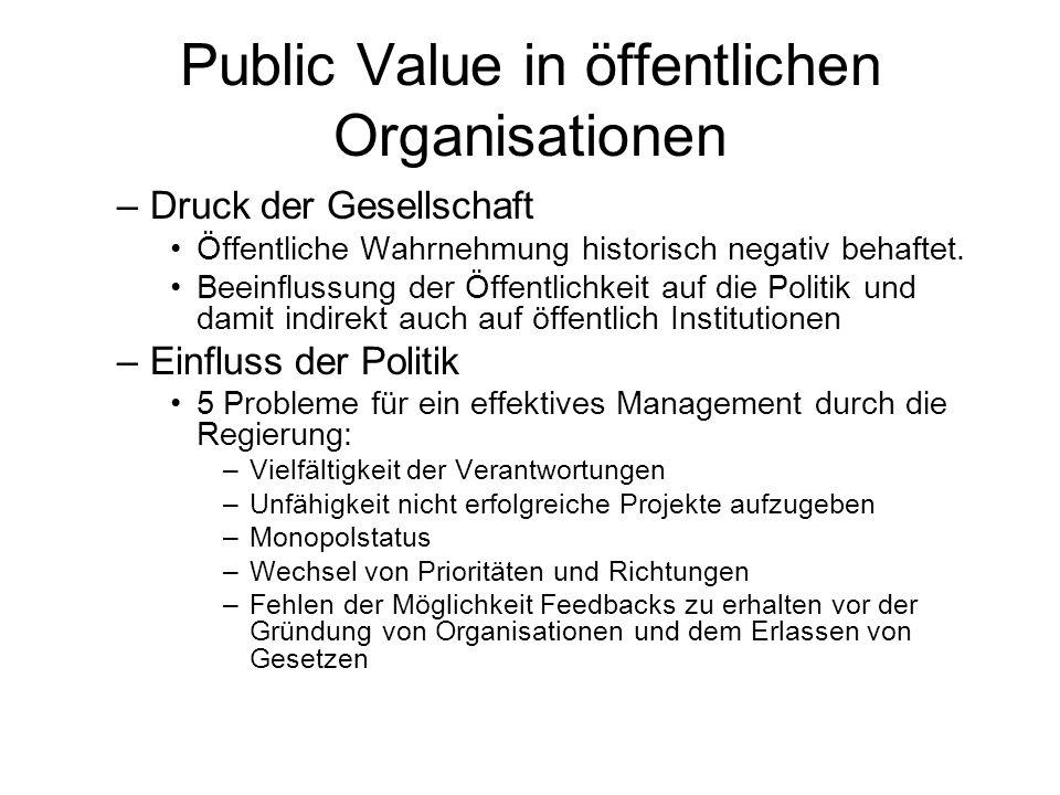 Public Value in öffentlichen Organisationen