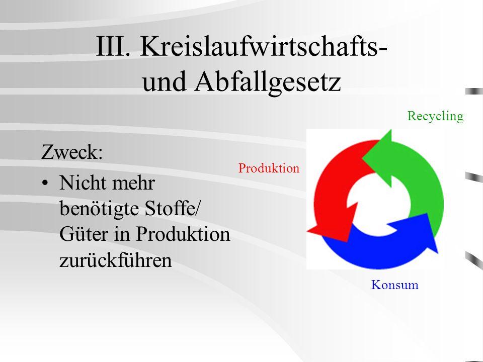 III. Kreislaufwirtschafts- und Abfallgesetz