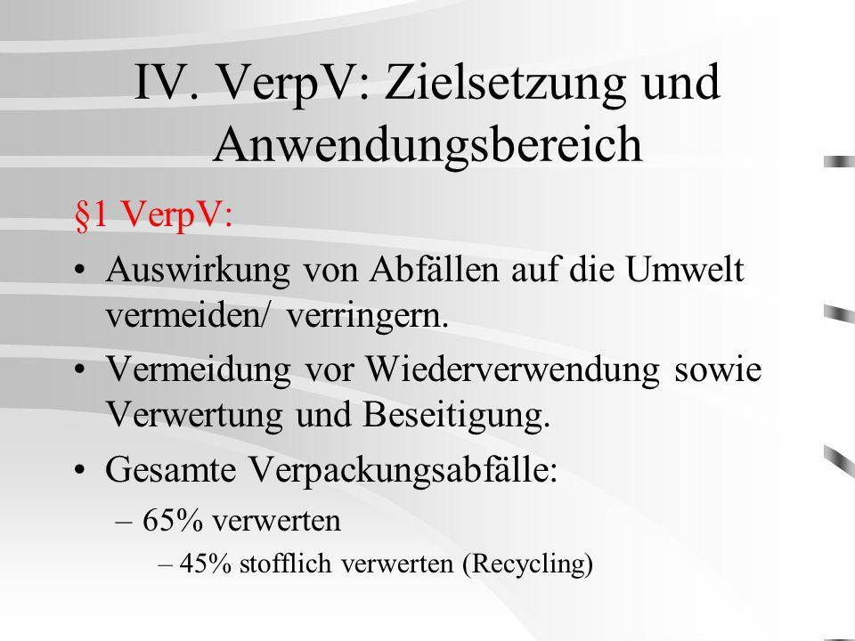 IV. VerpV: Zielsetzung und Anwendungsbereich