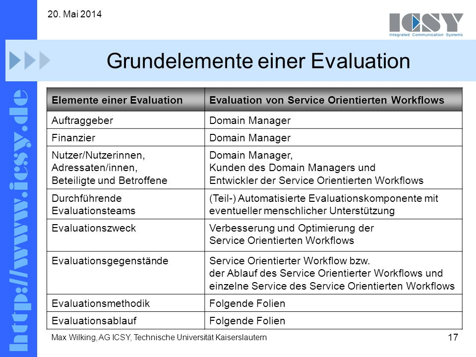 Grundelemente einer Evaluation