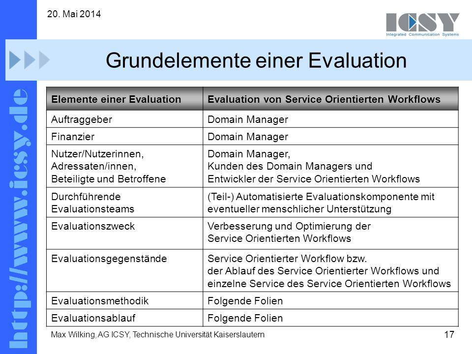 Grundelemente einer Evaluation