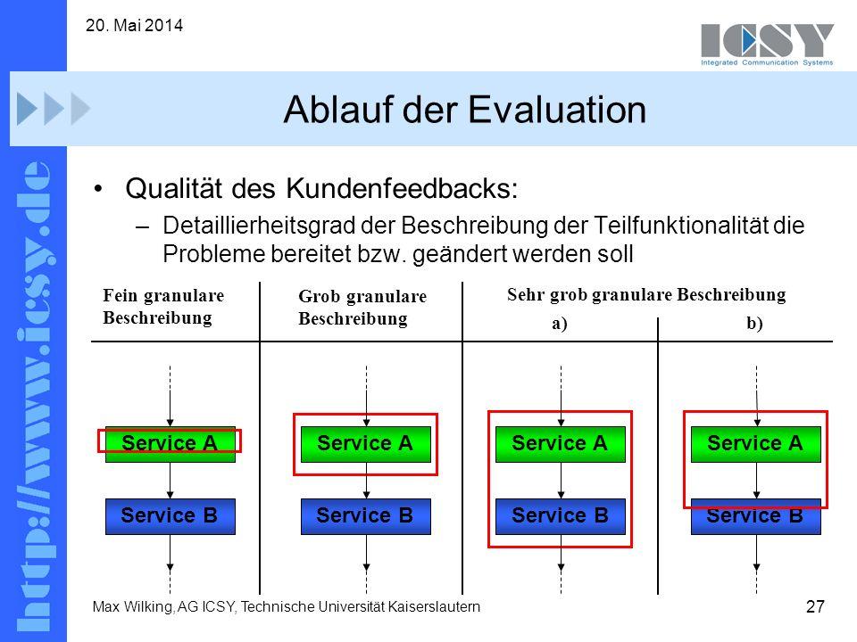 Ablauf der Evaluation Qualität des Kundenfeedbacks: