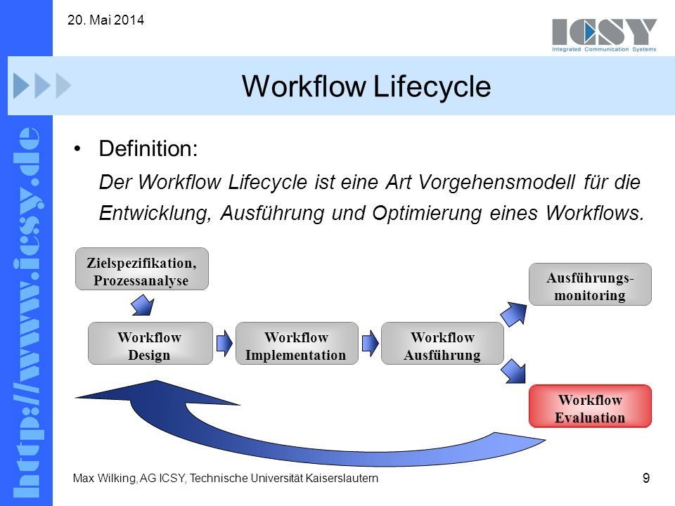 Workflow Lifecycle Definition:
