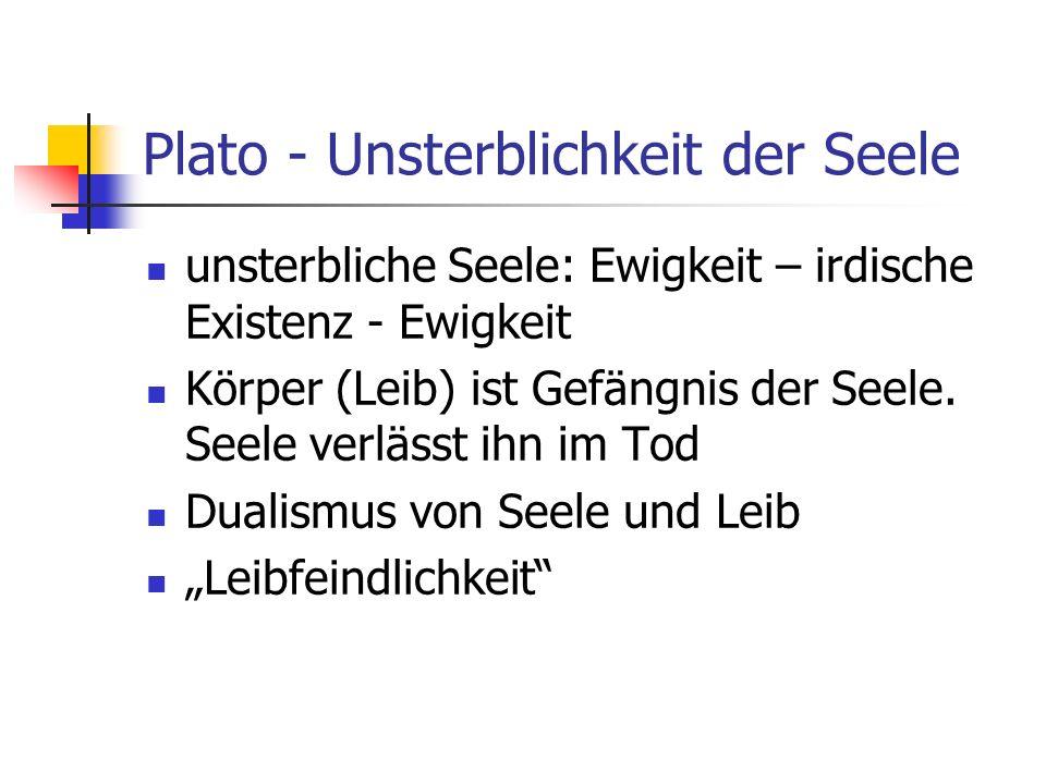 Plato - Unsterblichkeit der Seele