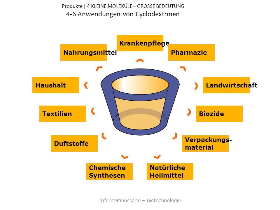 Informationsserie – Biotechnologie