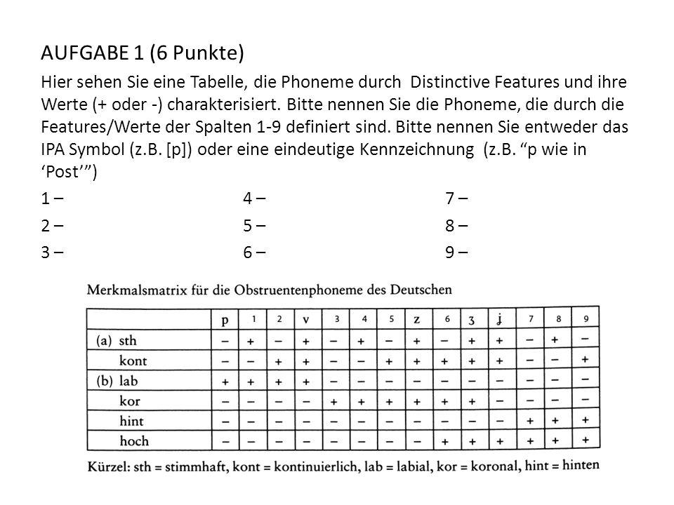 AUFGABE 1 (6 Punkte)