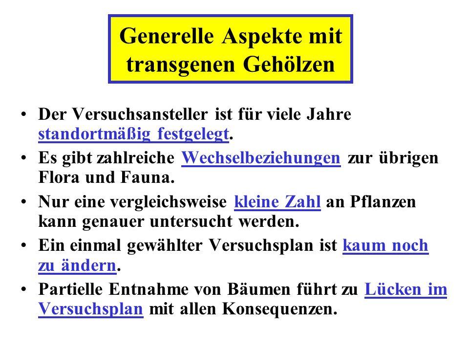 Generelle Aspekte mit transgenen Gehölzen
