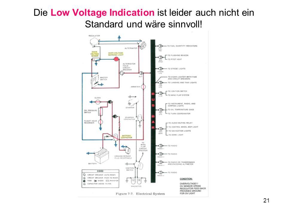 Die Low Voltage Indication ist leider auch nicht ein Standard und wäre sinnvoll!