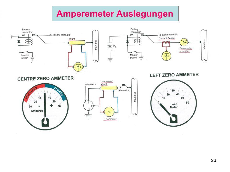 Amperemeter Auslegungen