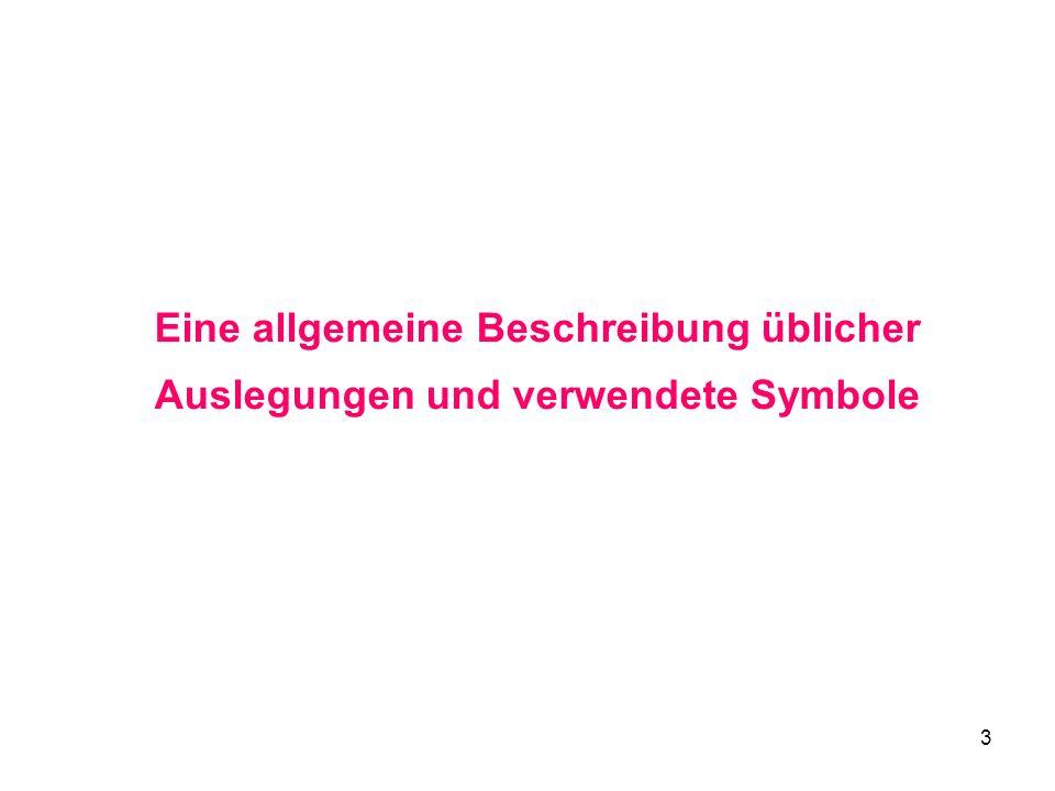 Eine allgemeine Beschreibung üblicher Auslegungen und verwendete Symbole