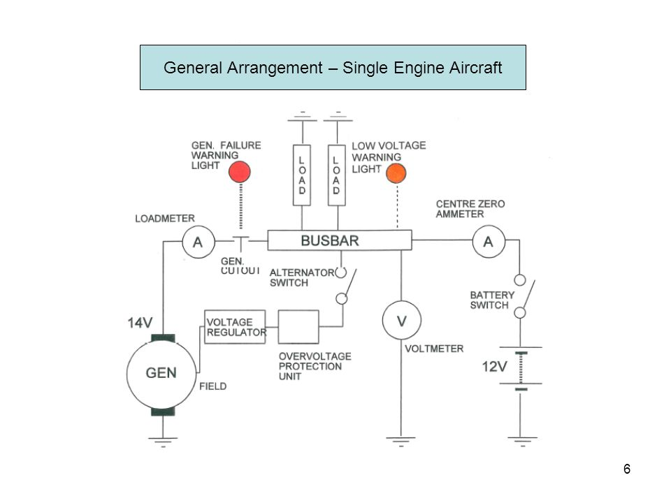 General Arrangement – Single Engine Aircraft
