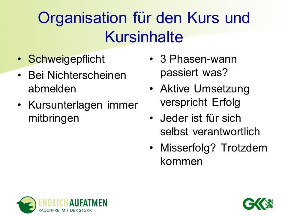 Organisation für den Kurs und Kursinhalte