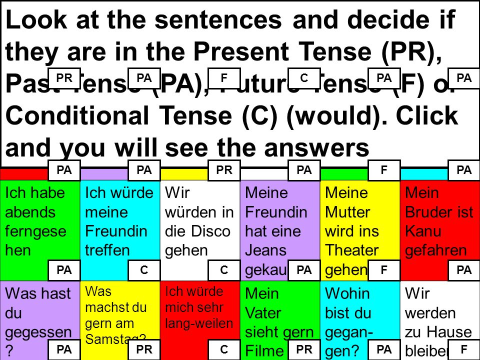 Look at the sentences and decide if they are in the Present Tense (PR), Past Tense (PA), Future Tense (F) or Conditional Tense (C) (would). Click and you will see the answers