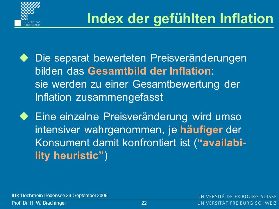 Index der gefühlten Inflation