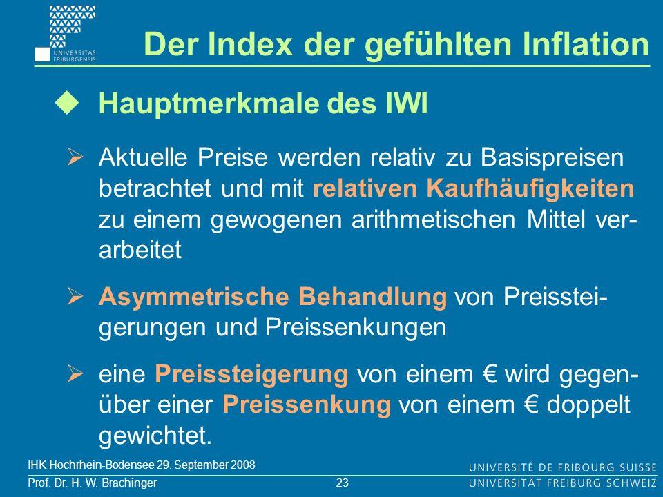 Der Index der gefühlten Inflation