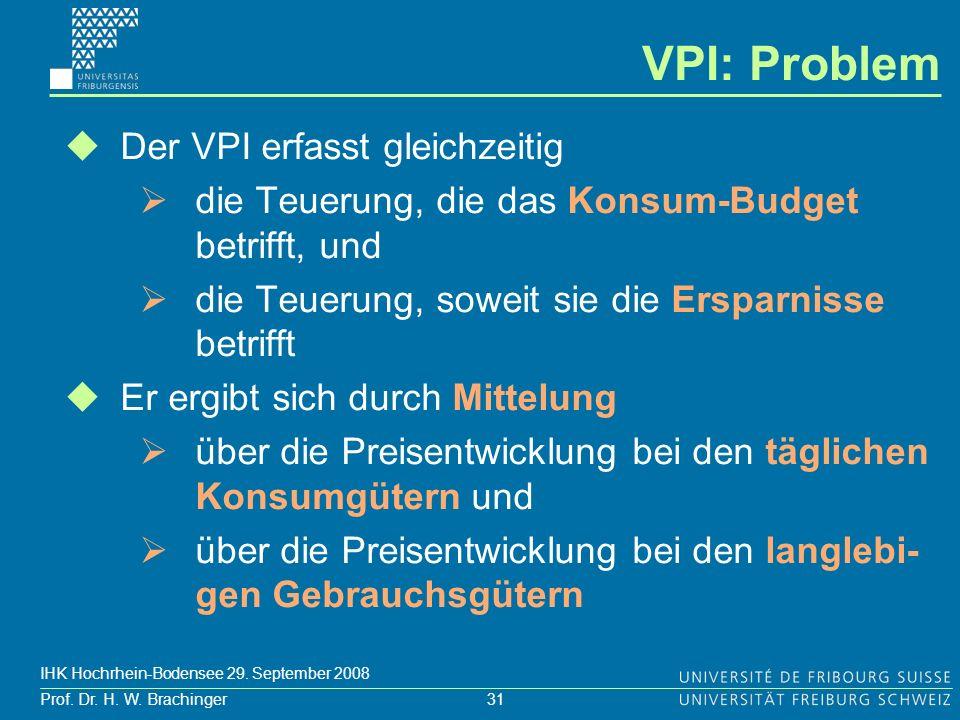 VPI: Problem Der VPI erfasst gleichzeitig