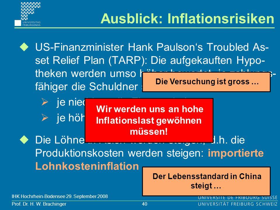 Ausblick: Inflationsrisiken