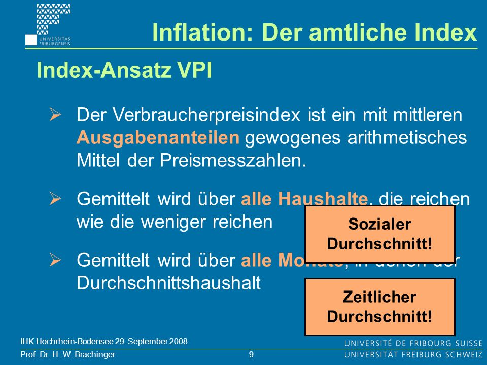 Inflation: Der amtliche Index