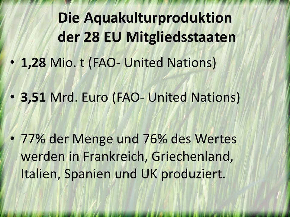 Die Aquakulturproduktion der 28 EU Mitgliedsstaaten