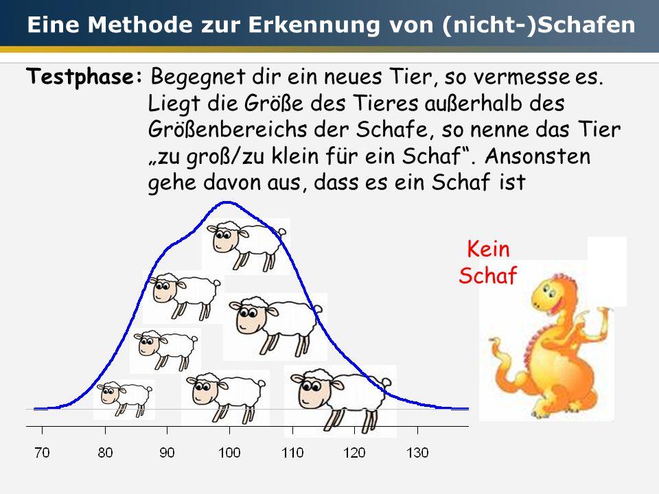 Eine Methode zur Erkennung von (nicht-)Schafen
