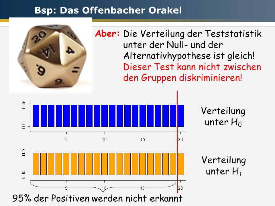 Bsp: Das Offenbacher Orakel