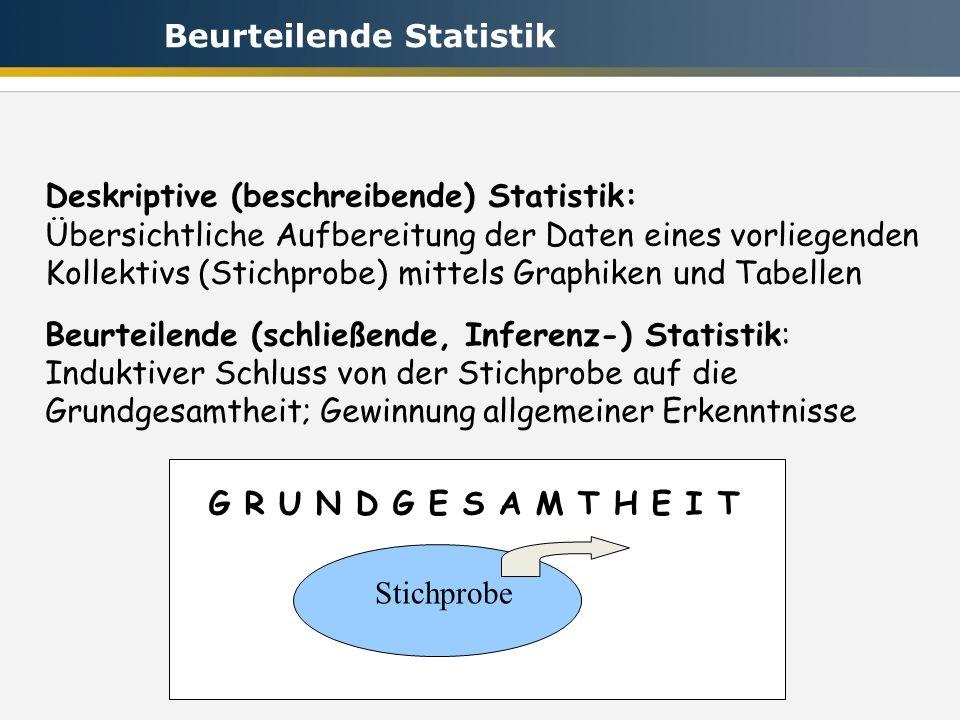 Beurteilende Statistik