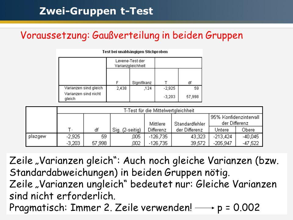 Zwei-Gruppen t-Test Voraussetzung: Gaußverteilung in beiden Gruppen.