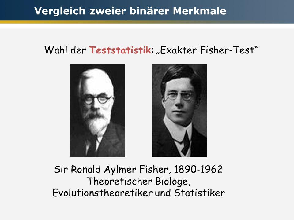 """Wahl der Teststatistik: """"Exakter Fisher-Test"""