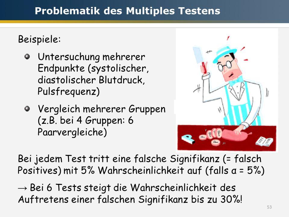 Problematik des Multiples Testens