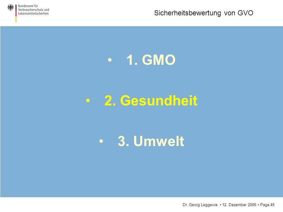 1. GMO 2. Gesundheit 3. Umwelt