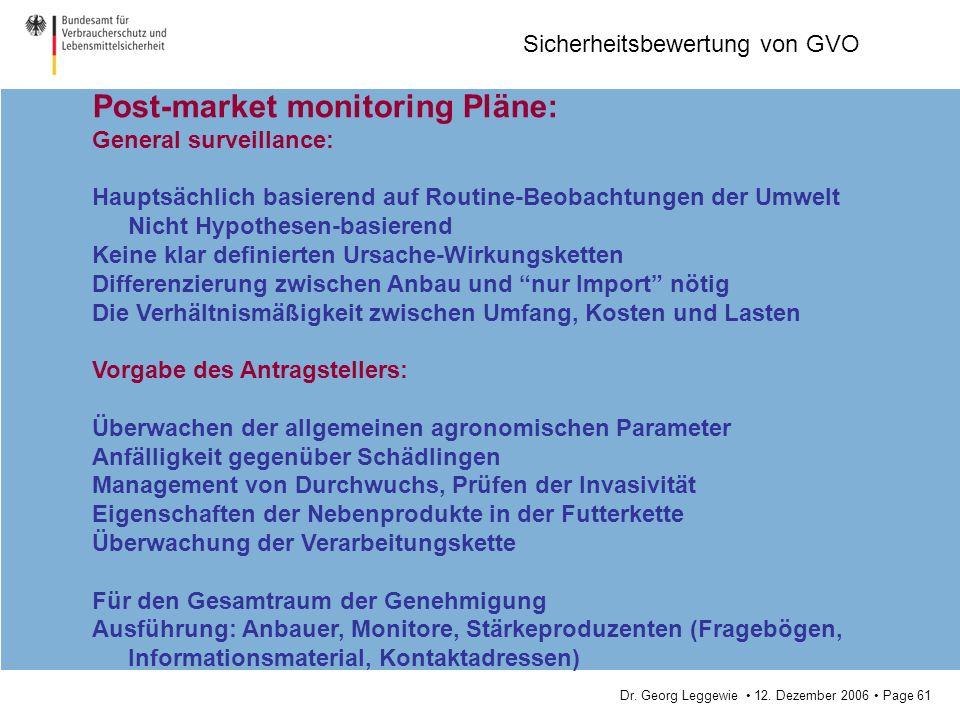 Post-market monitoring Pläne: