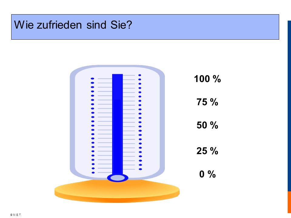Wie zufrieden sind Sie 100 % 75 % 50 % 25 % 0 %
