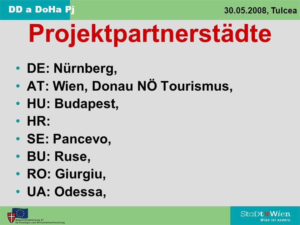 Projektpartnerstädte