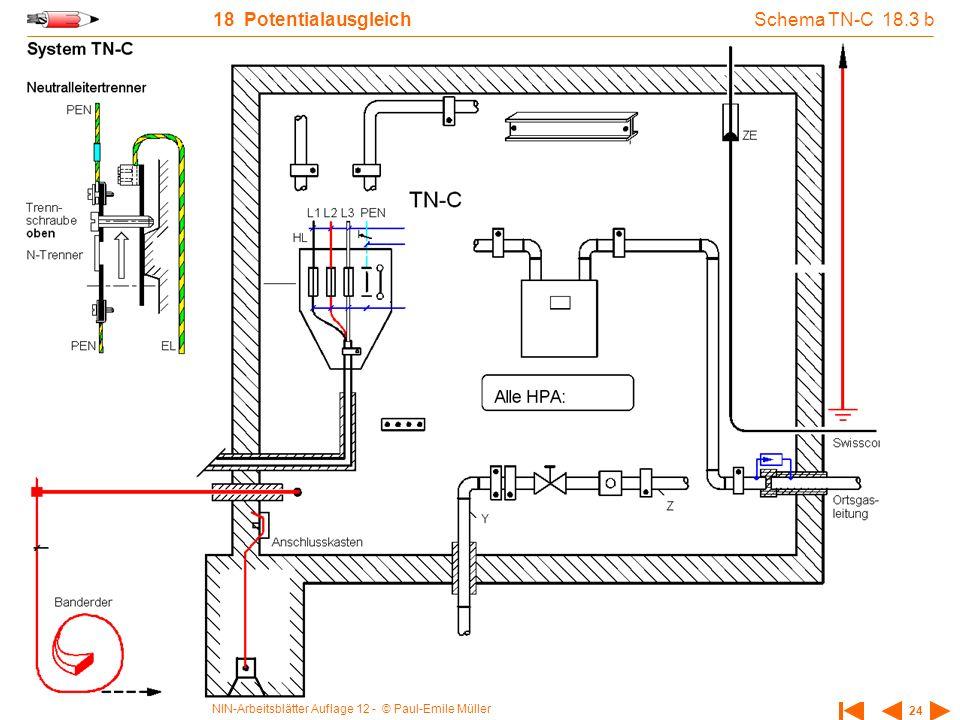 Schema TN-C 18.3 b 18 Potentialausgleich