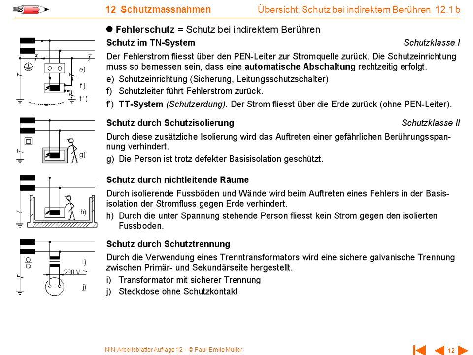 Contemporary P90X2 Basis Und Zurück Arbeitsblatt Motif ...