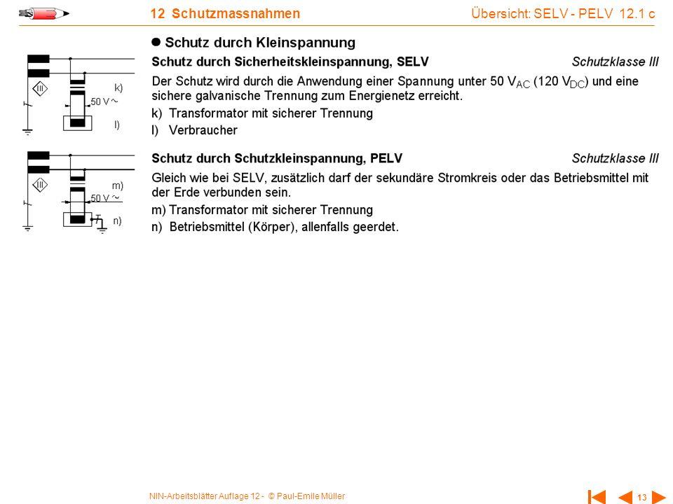Übersicht: SELV - PELV 12.1 c